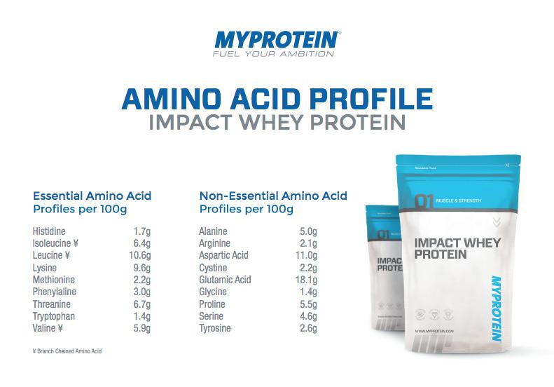 myprotein-aminos
